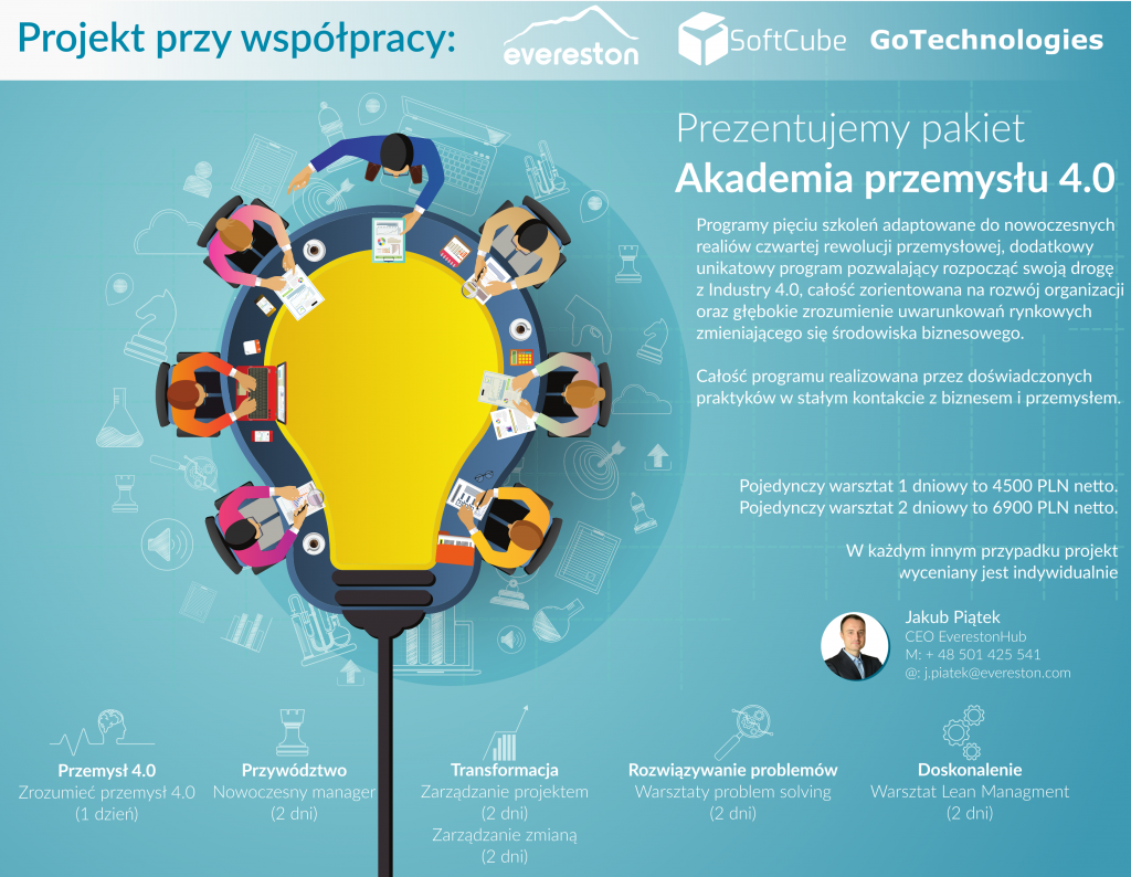 Akademia Przemysł 4.0 by GoTechnologies